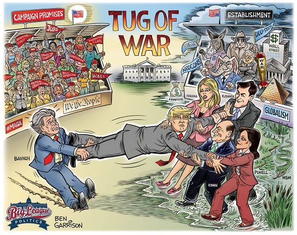 Afbeeldingsresultaat voor the deep state cartoon